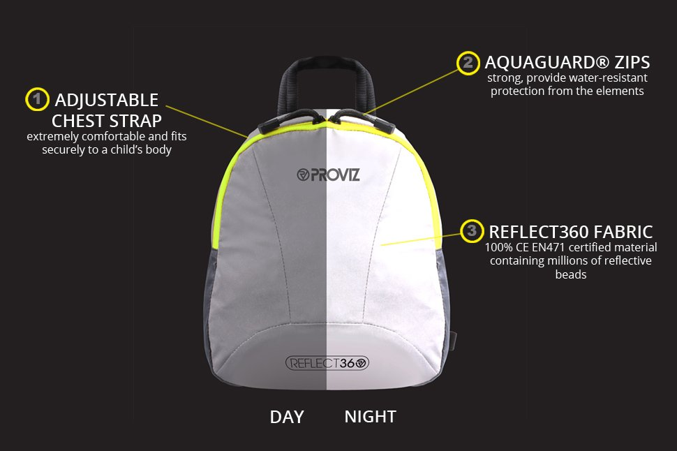 Day and Night Backpack